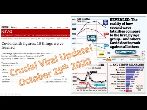 Oct 29th Crucial Viral Update: European Focus BUT Principles Universal!